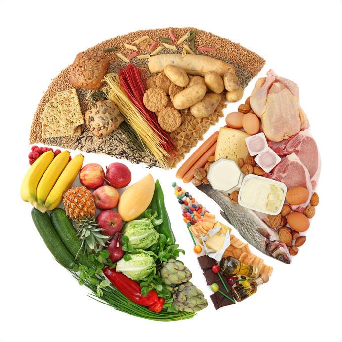aliment acidose